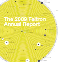 The 2009 Feltron Annual Report