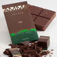 Amma Chocolates