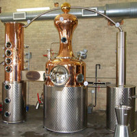 Koval Distillery