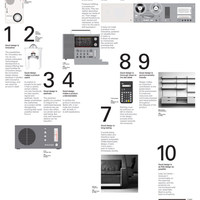 Ten Principles of Good Design Poster