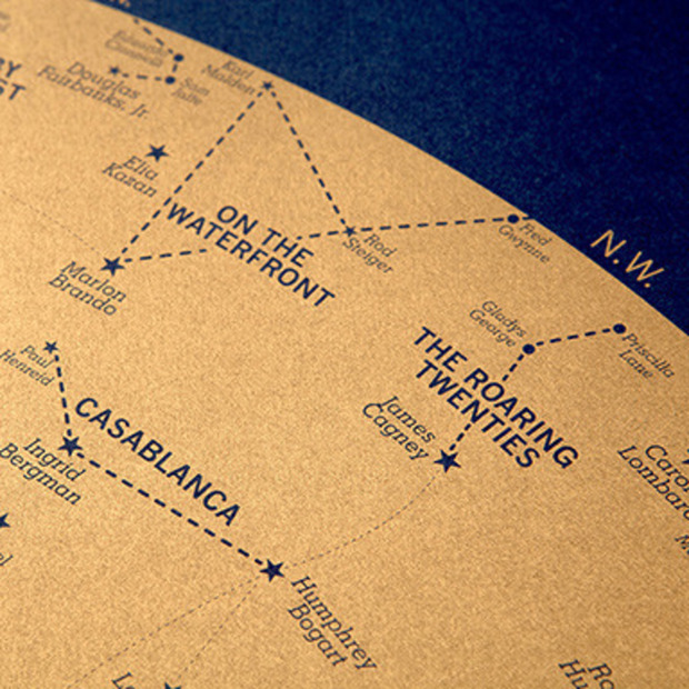 Hollywood Star Chart prints from Dorothy