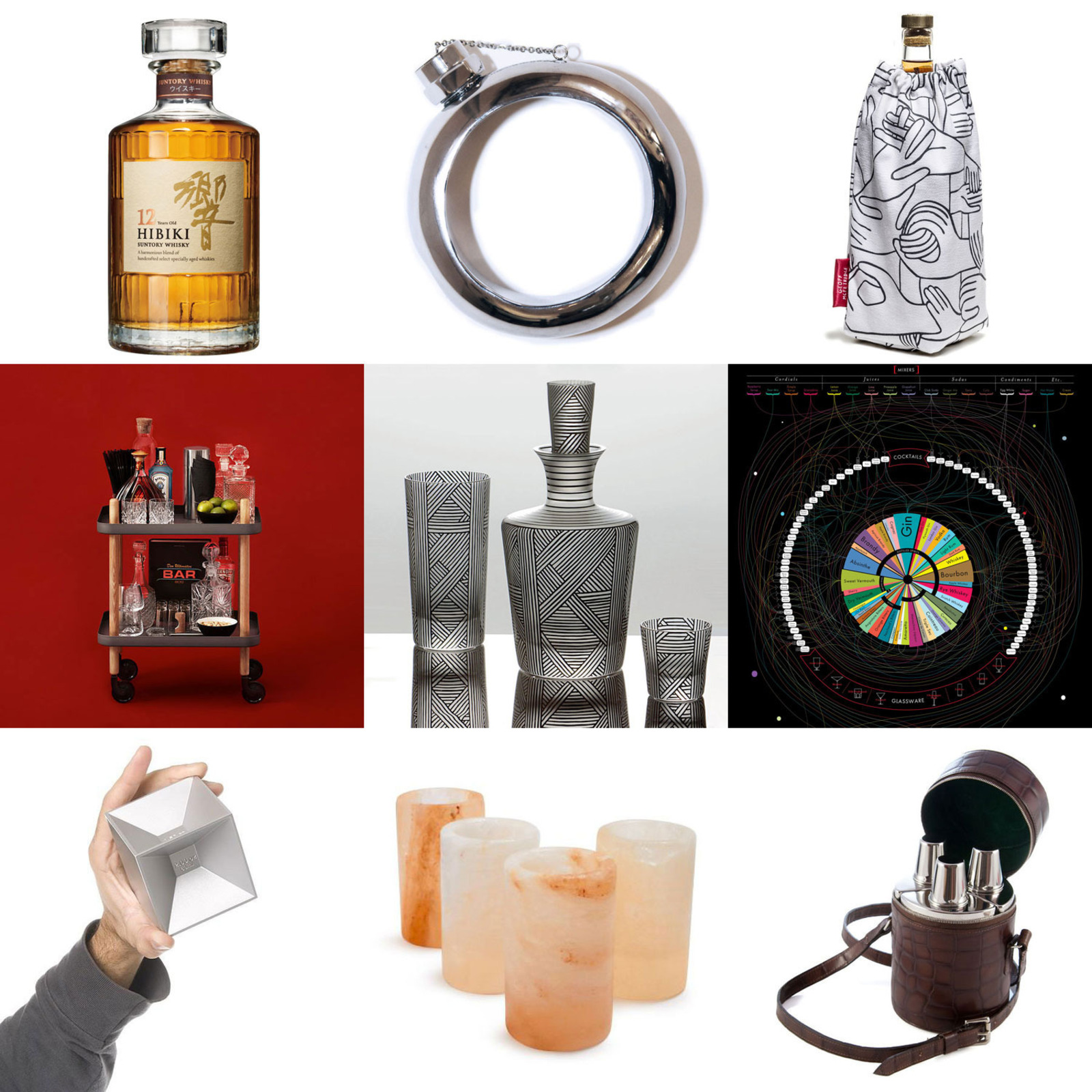 Gastronomista for Cool Hunting Gift Guide - Cool Hunting