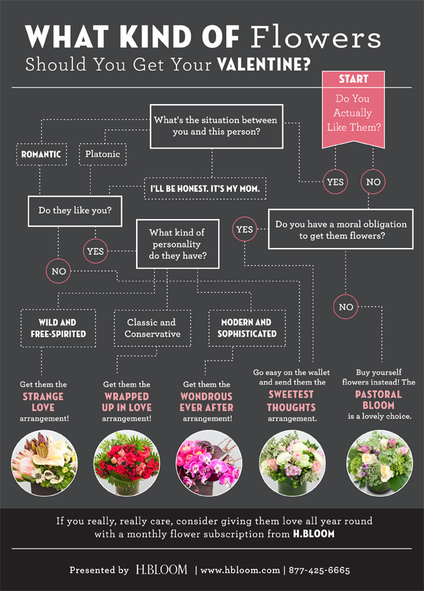 H_Bloom_Infographic.jpg