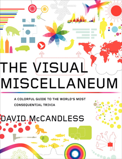 VisualMiscellaneum_C.JPG