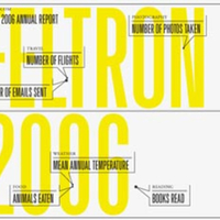 Nicholas Feltron Annual Report 2006