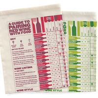 Red & White Wine Pairing Guide Tea Towel Set